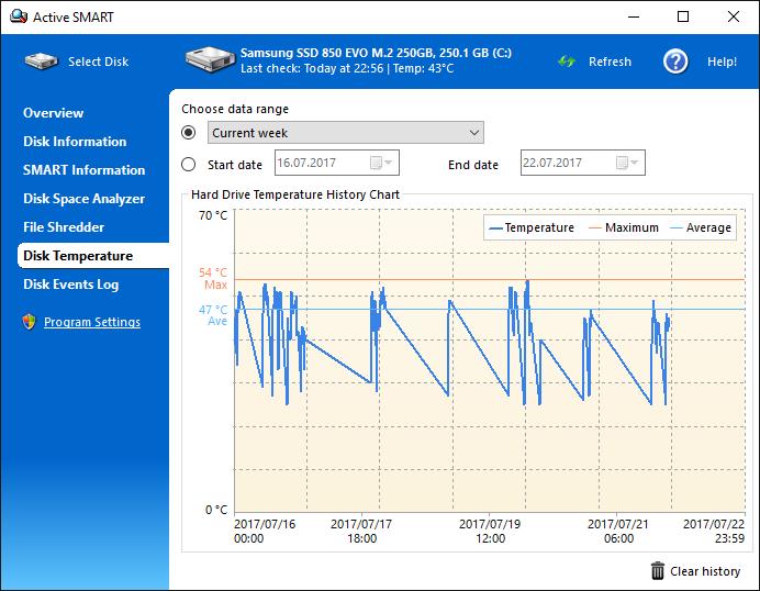 asmart screenshot3 4 - ActiveSMART - Hard drive Diagnostic software